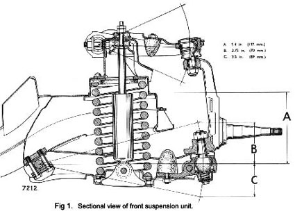 Vw Jetta Front Suspension Diagram further Engine Diagram besides Camber Bolt Kit furthermore Mazda 3 Suspension Upgrades as well Shimmy In Steering Column. on mini cooper front end diagram